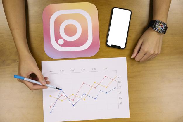 distribuição de Conteúdo no Instagram